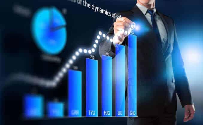 Markt Market Marktbericht Prognose Analyse